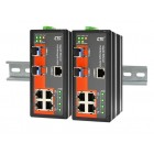IGS-402SM-4PH24 CTC Union 4x 10/100/1000Base-T+ 2x 100/1000Base-X SFP Slot with 4x PoE+ Managed Industrial Switch (120 Watts, 24V Booster)